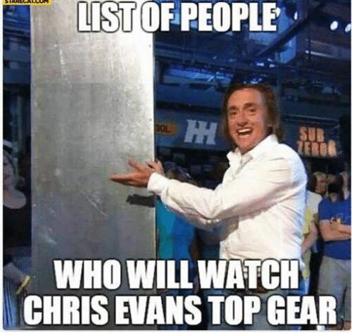 Kolik lidí sleduje nový Top Gear