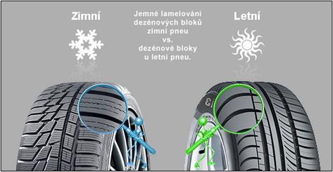 rozdílné dezény u zimních a letních pneu